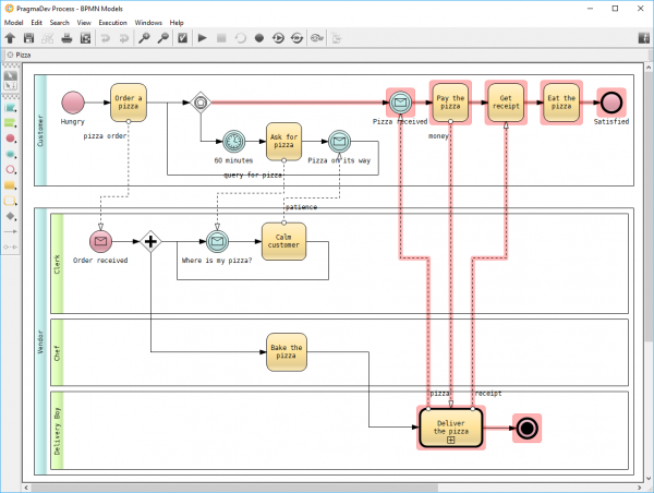 PragmaDev Process BPMN tool (Business Process Model Notation)